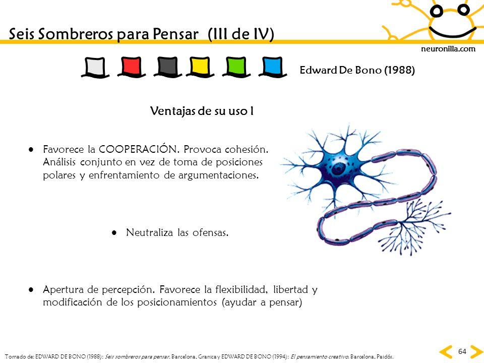 neuronilla.com 64 Tomado de: EDWARD DE BONO (1988): Seis sombreros para pensar. Barcelona, Granica y EDWARD DE BONO (1994): El pensamiento creativo. B