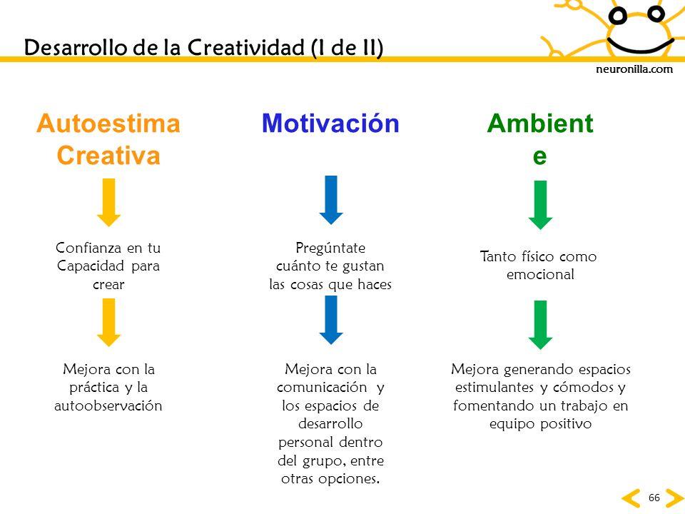 neuronilla.com 66 Desarrollo de la Creatividad (I de II) Autoestima Creativa Confianza en tu Capacidad para crear Mejora con la práctica y la autoobse