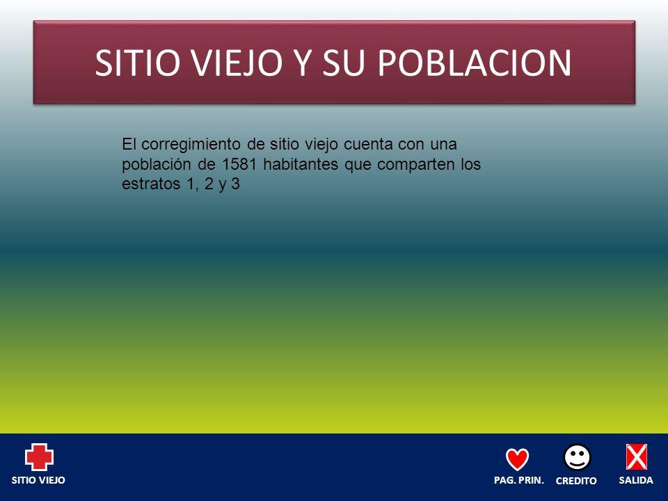 SITIO VIEJO Y SU POBLACION El corregimiento de sitio viejo cuenta con una población de 1581 habitantes que comparten los estratos 1, 2 y 3 SALIDA CREDITO PAG.