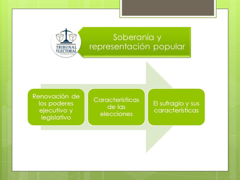 Soberanía y representación popular Renovación de los poderes ejecutivo y legislativo Características de las elecciones El sufragio y sus características