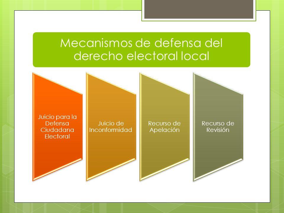 Mecanismos de defensa del derecho electoral local Juicio para la Defensa Ciudadana Electoral Juicio de Inconformidad Recurso de Apelación Recurso de Revisión