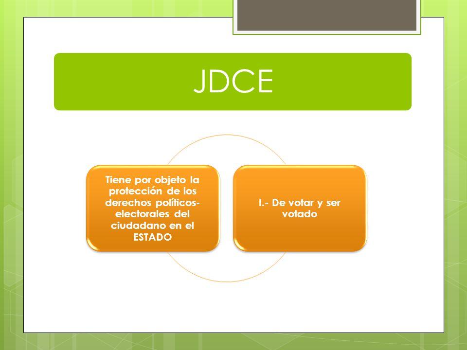 JDCE Tiene por objeto la protección de los derechos políticos- electorales del ciudadano en el ESTADO I.- De votar y ser votado