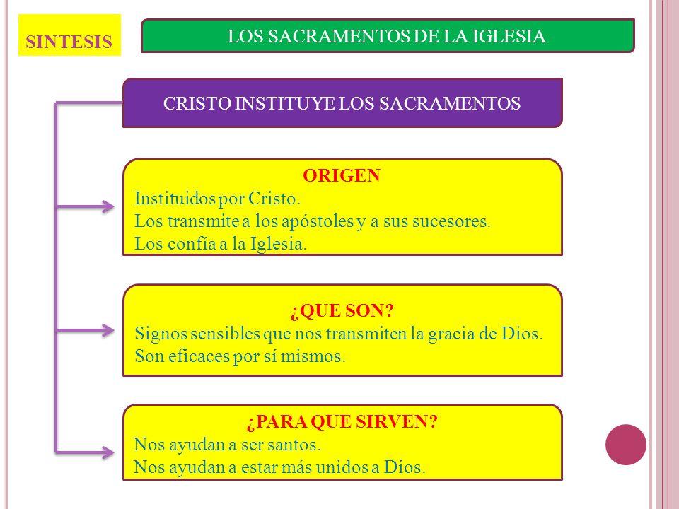 SINTESIS LOS SACRAMENTOS DE LA IGLESIA ORIGEN Instituidos por Cristo. Los transmite a los apóstoles y a sus sucesores. Los confía a la Iglesia. ¿QUE S