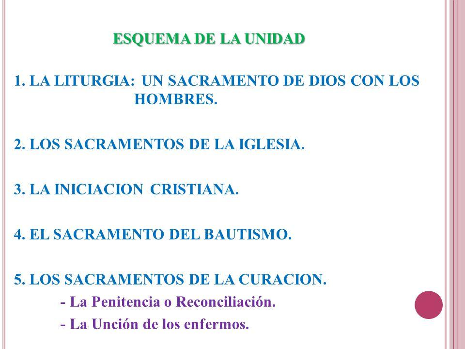 ESQUEMA DE LA UNIDAD 1. LA LITURGIA: UN SACRAMENTO DE DIOS CON LOS HOMBRES. 2. LOS SACRAMENTOS DE LA IGLESIA. 3. LA INICIACION CRISTIANA. 4. EL SACRAM