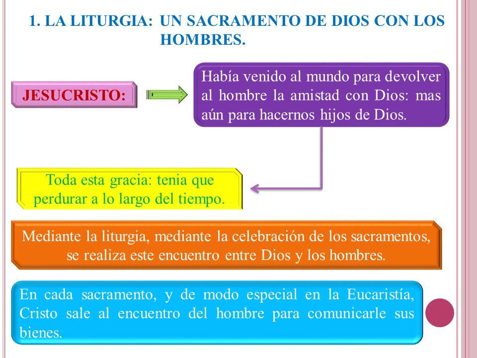 1. LA LITURGIA: UN SACRAMENTO DE DIOS CON LOS HOMBRES. JESUCRISTO: Había venido al mundo para devolver al hombre la amistad con Dios: mas aún para hac