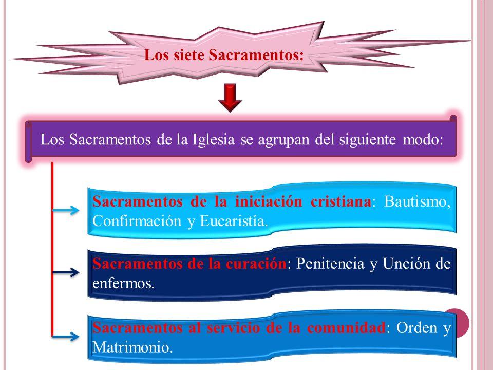 SINTESIS LOS SACRAMENTOS DE LA IGLESIA ORIGEN Instituidos por Cristo.