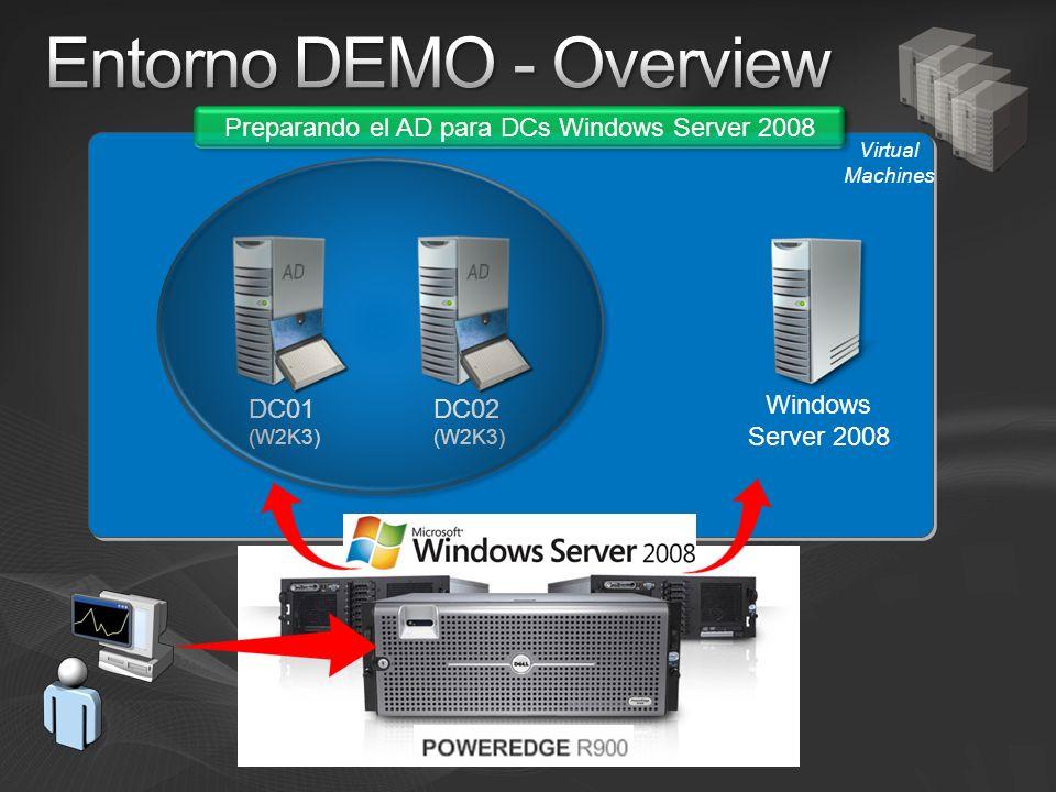 DC01 (W2K3) DC02 (W2K3) Windows Server 2008 Preparando el AD para DCs Windows Server 2008 Virtual Machines