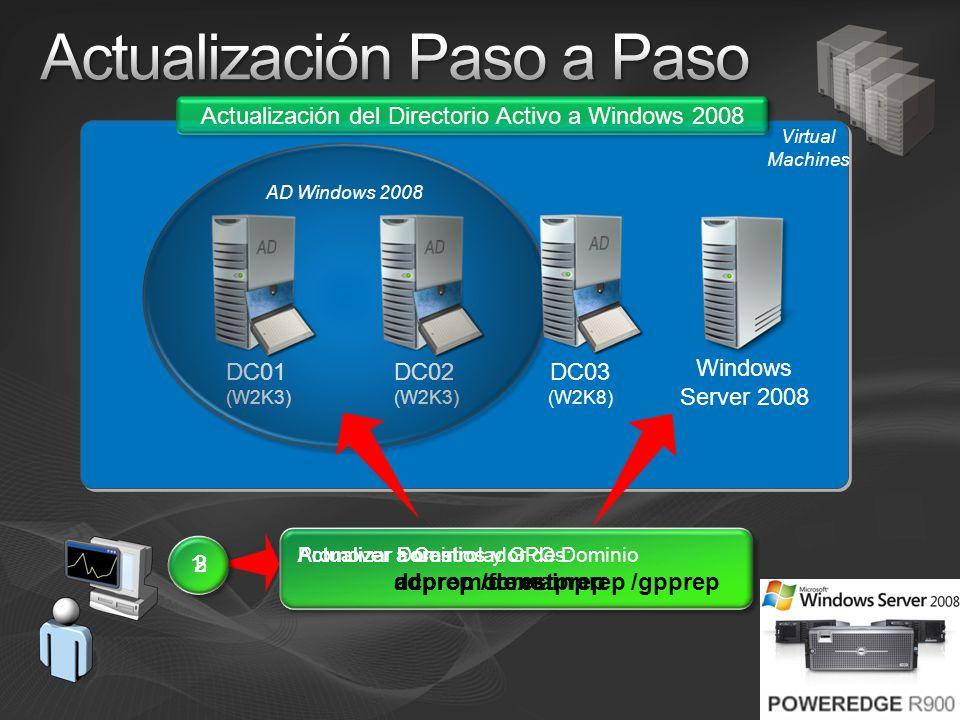 DC01 (W2K3) DC02 (W2K3) Virtual Machines Windows Server 2008 Actualización del Directorio Activo a Windows 2008 Actualizar Forest: adprep /forestprep