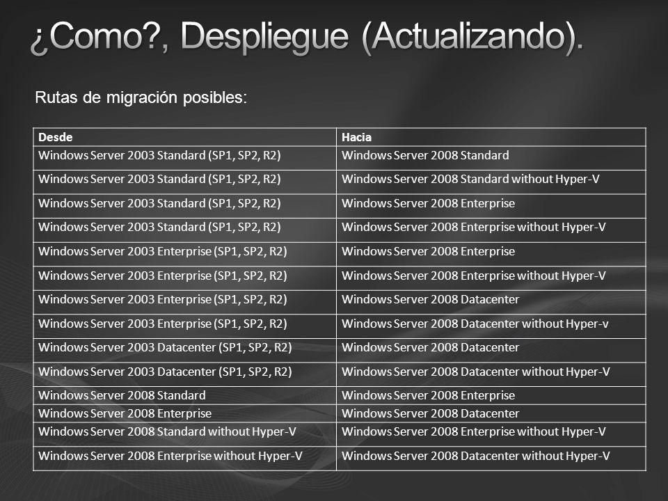 DesdeHacia Windows Server 2003 Standard (SP1, SP2, R2)Windows Server 2008 Standard Windows Server 2003 Standard (SP1, SP2, R2)Windows Server 2008 Stan
