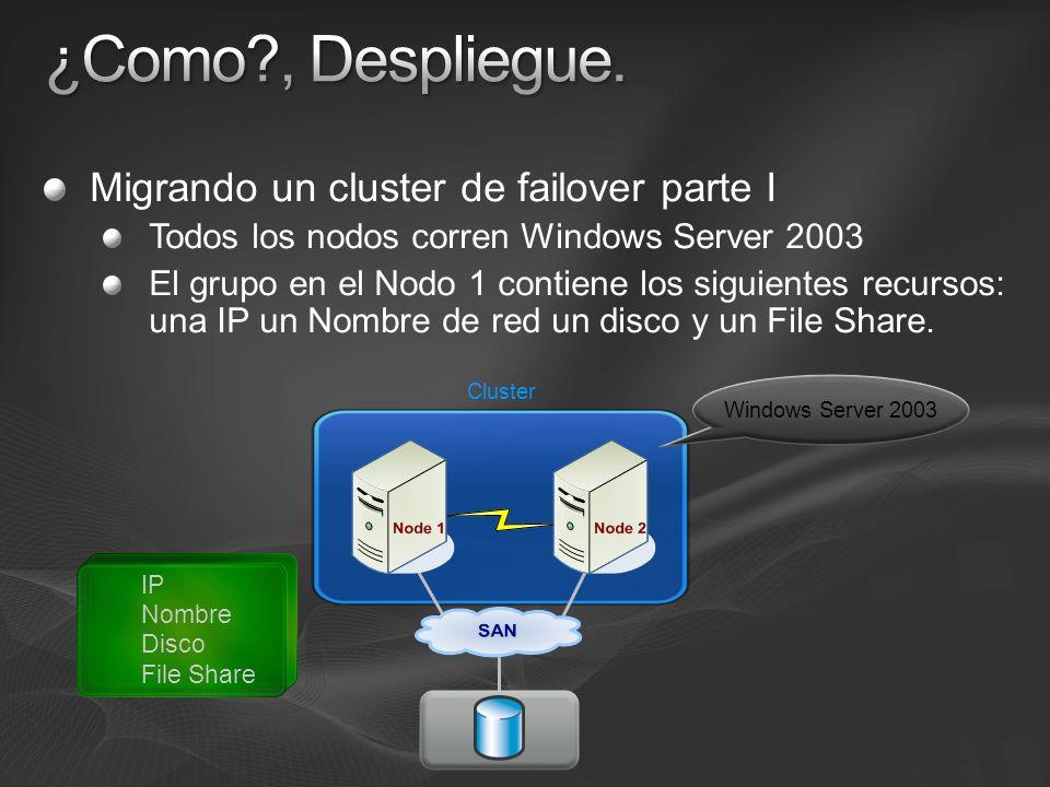 Migrando un cluster de failover parte I Todos los nodos corren Windows Server 2003 El grupo en el Nodo 1 contiene los siguientes recursos: una IP un N