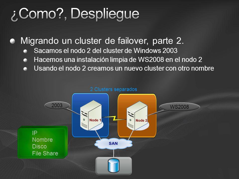 Migrando un cluster de failover, parte 2. Sacamos el nodo 2 del cluster de Windows 2003 Hacemos una instalación limpia de WS2008 en el nodo 2 Usando e