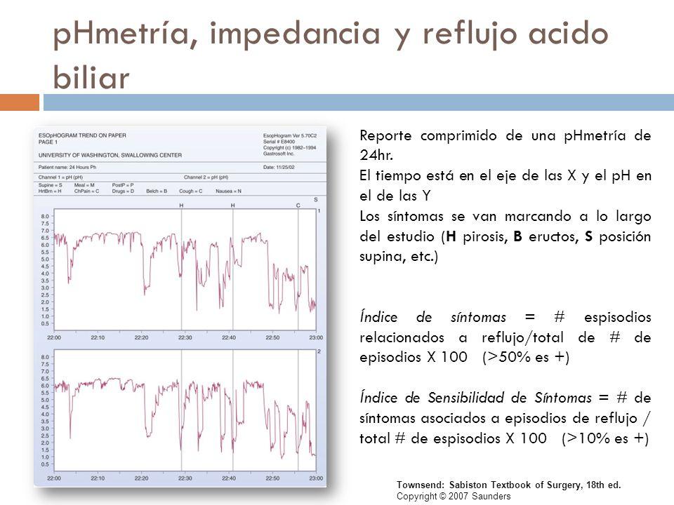 pHmetría, impedancia y reflujo acido biliar Reporte comprimido de una pHmetría de 24hr.