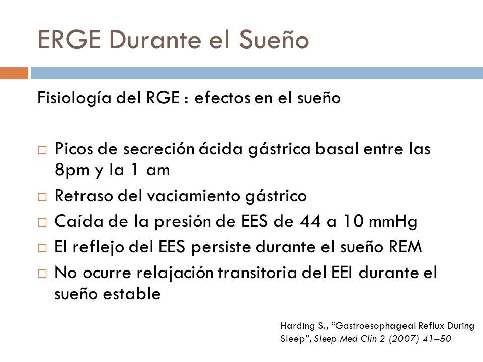 ERGE Durante el Sueño Fisiología del RGE : efectos en el sueño Picos de secreción ácida gástrica basal entre las 8pm y la 1 am Retraso del vaciamiento gástrico Caída de la presión de EES de 44 a 10 mmHg El reflejo del EES persiste durante el sueño REM No ocurre relajación transitoria del EEI durante el sueño estable Harding S., Gastroesophageal Reflux During Sleep, Sleep Med Clin 2 (2007) 41–50