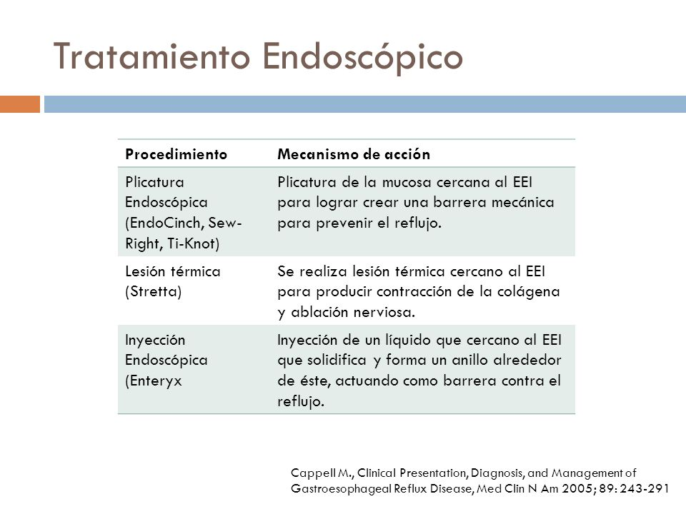 Tratamiento Endoscópico Cappell M., Clinical Presentation, Diagnosis, and Management of Gastroesophageal Reflux Disease, Med Clin N Am 2005; 89: 243-2