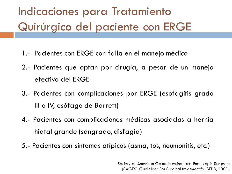 Indicaciones para Tratamiento Quirúrgico del paciente con ERGE 1.- Pacientes con ERGE con falla en el manejo médico 2.- Pacientes que optan por cirugía, a pesar de un manejo efectivo del ERGE 3.- Pacientes con complicaciones por ERGE (esofagitis grado III o IV, esófago de Barrett) 4.- Pacientes con complicaciones médicas asociadas a hernia hiatal grande (sangrado, disfagia) 5.- Pacientes con síntomas atípicos (asma, tos, neumonitis, etc.) Society of American Gastrointestinal and Endoscopic Surgeons (SAGES), Guidelines For Surgical treatment fo GERD, 2001.