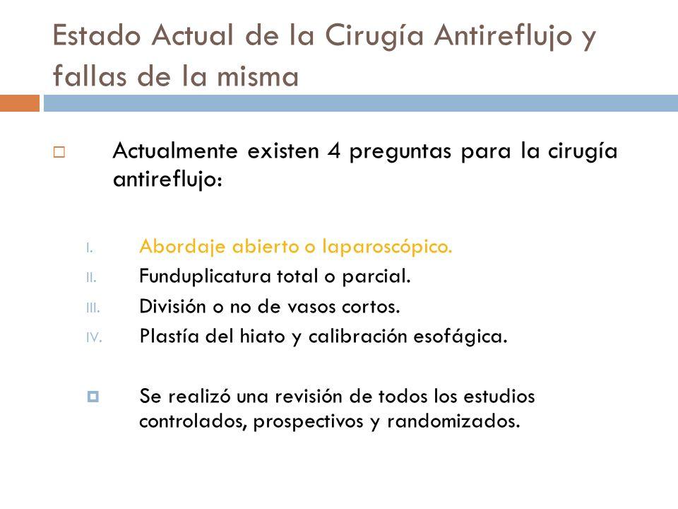 Estado Actual de la Cirugía Antireflujo y fallas de la misma Actualmente existen 4 preguntas para la cirugía antireflujo: I.