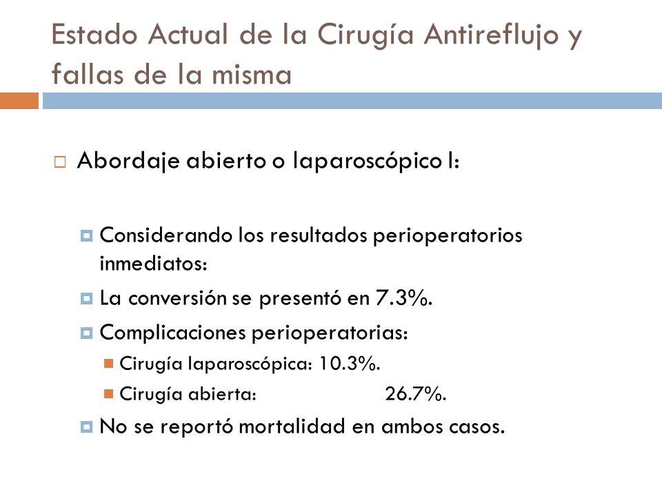 Estado Actual de la Cirugía Antireflujo y fallas de la misma Abordaje abierto o laparoscópico I: Considerando los resultados perioperatorios inmediatos: La conversión se presentó en 7.3%.
