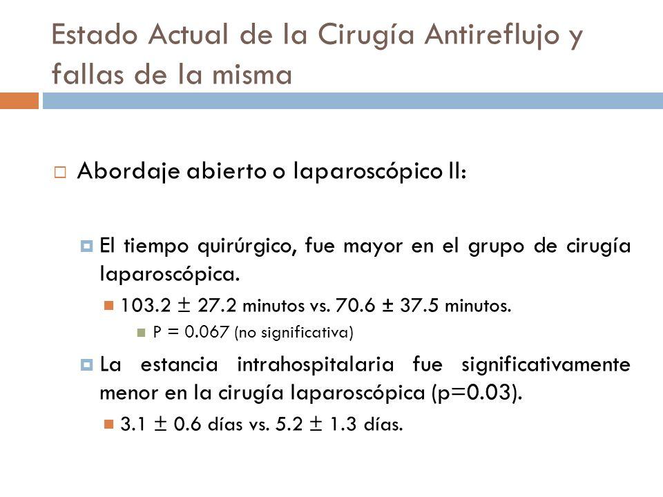 Estado Actual de la Cirugía Antireflujo y fallas de la misma Abordaje abierto o laparoscópico II: El tiempo quirúrgico, fue mayor en el grupo de cirugía laparoscópica.