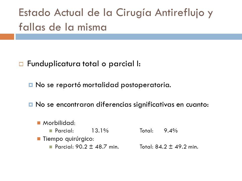 Estado Actual de la Cirugía Antireflujo y fallas de la misma Funduplicatura total o parcial I: No se reportó mortalidad postoperatoria.