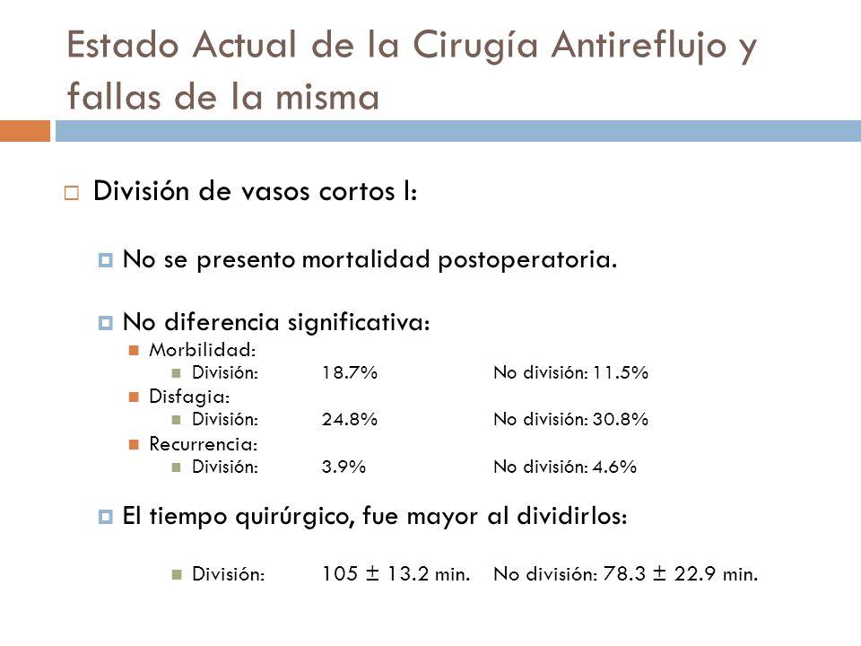 Estado Actual de la Cirugía Antireflujo y fallas de la misma División de vasos cortos I: No se presento mortalidad postoperatoria.