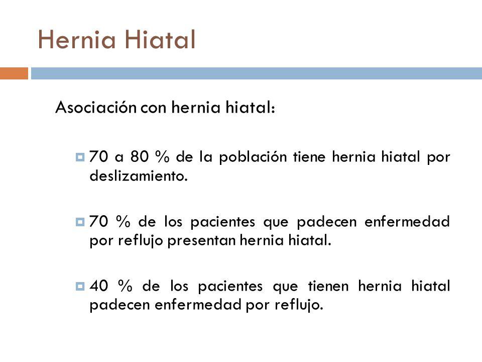 Hernia Hiatal Asociación con hernia hiatal: 70 a 80 % de la población tiene hernia hiatal por deslizamiento.