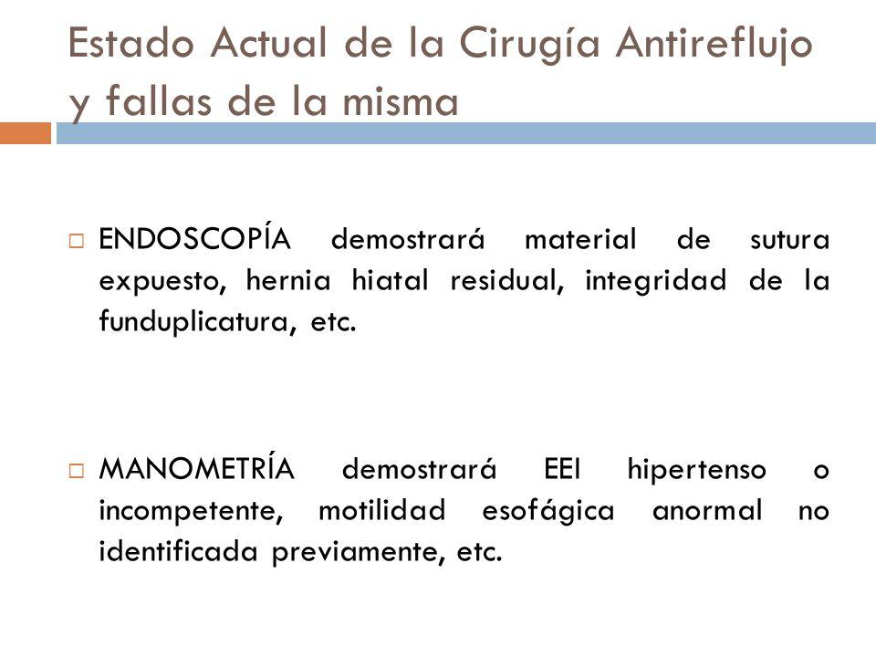 Estado Actual de la Cirugía Antireflujo y fallas de la misma ENDOSCOPÍA demostrará material de sutura expuesto, hernia hiatal residual, integridad de la funduplicatura, etc.