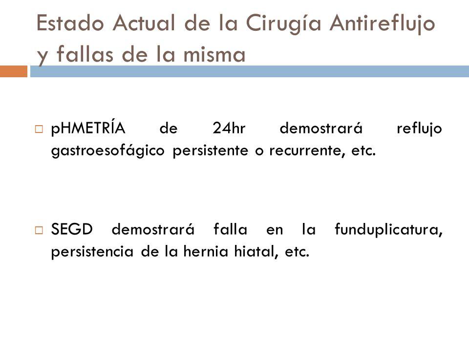 Estado Actual de la Cirugía Antireflujo y fallas de la misma pHMETRÍA de 24hr demostrará reflujo gastroesofágico persistente o recurrente, etc.