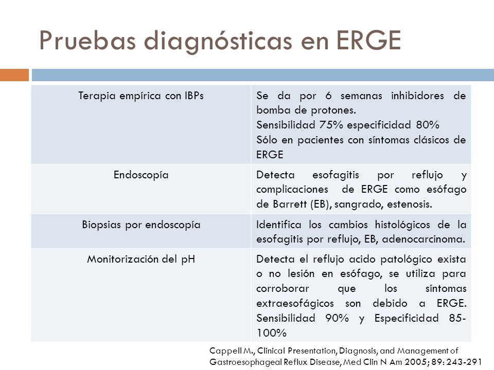 Pruebas diagnósticas en ERGE Terapia empírica con IBPsSe da por 6 semanas inhibidores de bomba de protones.