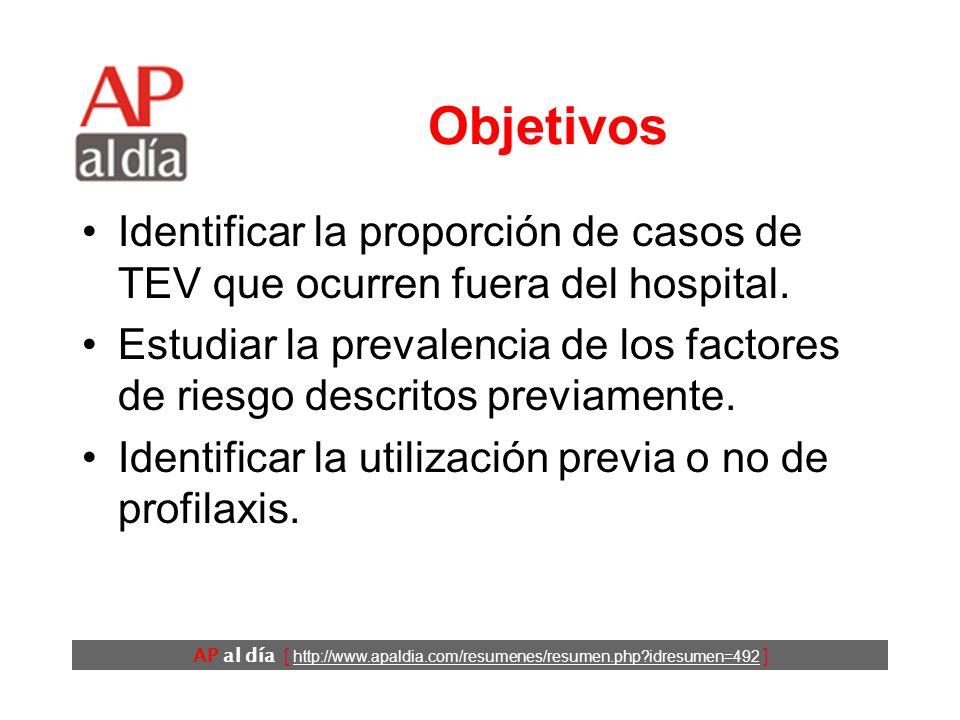 AP al día [ http://www.apaldia.com/resumenes/resumen.php?idresumen=492 ] Objetivos Identificar la proporción de casos de TEV que ocurren fuera del hospital.