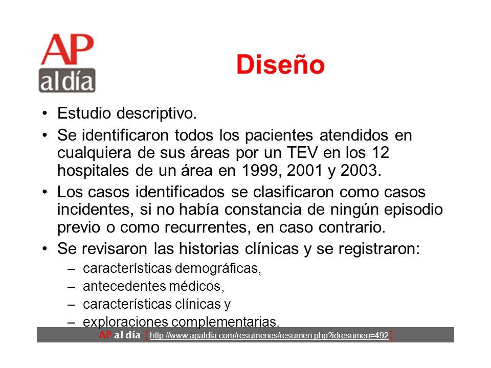 AP al día [ http://www.apaldia.com/resumenes/resumen.php idresumen=492 ] Diseño Estudio descriptivo.