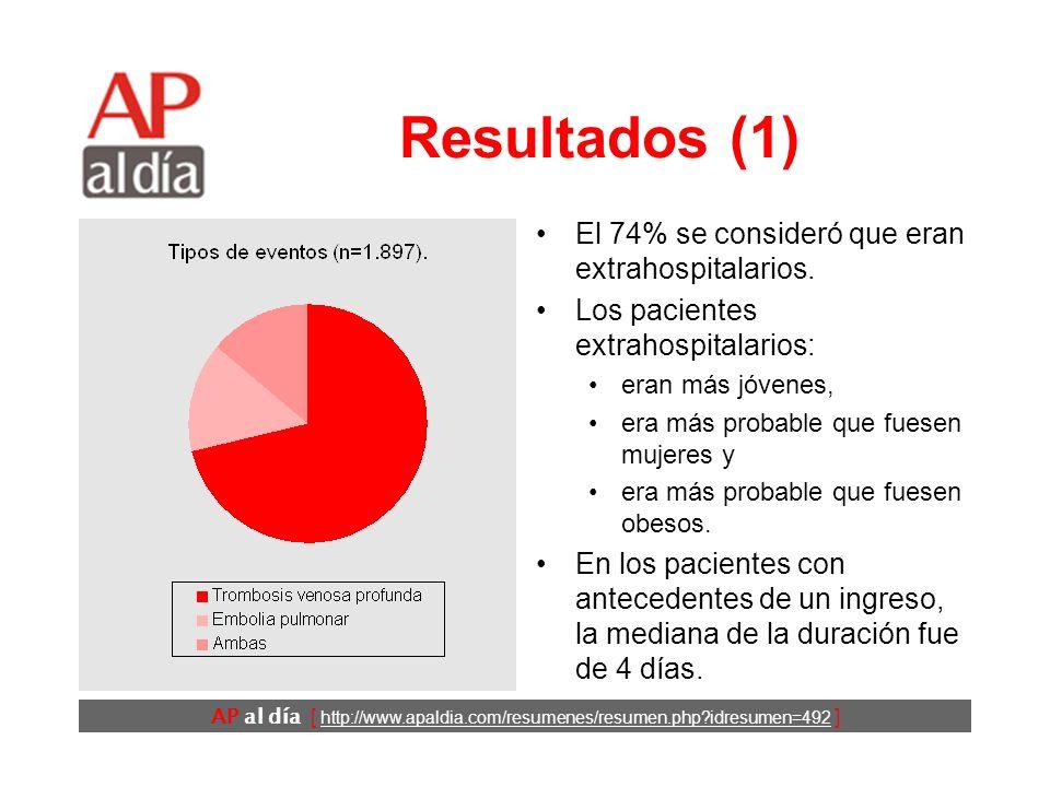 AP al día [ http://www.apaldia.com/resumenes/resumen.php idresumen=492 ] Resultados (1) El 74% se consideró que eran extrahospitalarios.