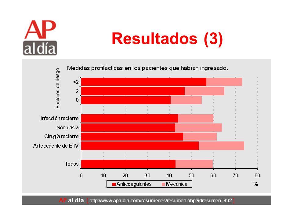 AP al día [ http://www.apaldia.com/resumenes/resumen.php idresumen=492 ] Resultados (3) Factores de riesgo