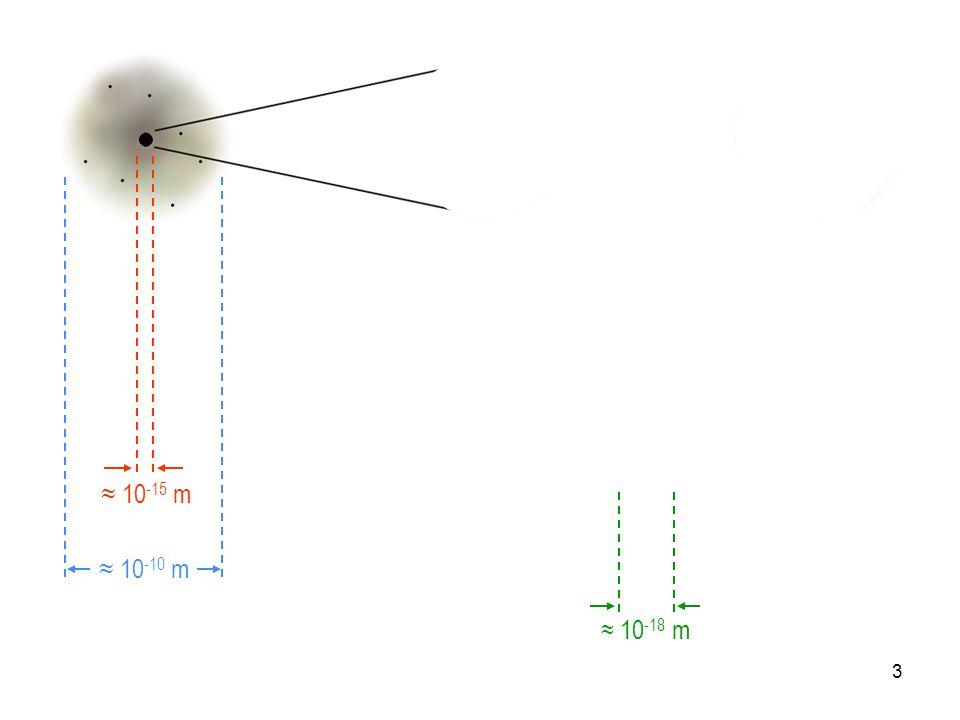 14 Modelo Estándar de la Física de partículas P artículas e interacciones ¿Cómo funciona un aceleradores de partículas.