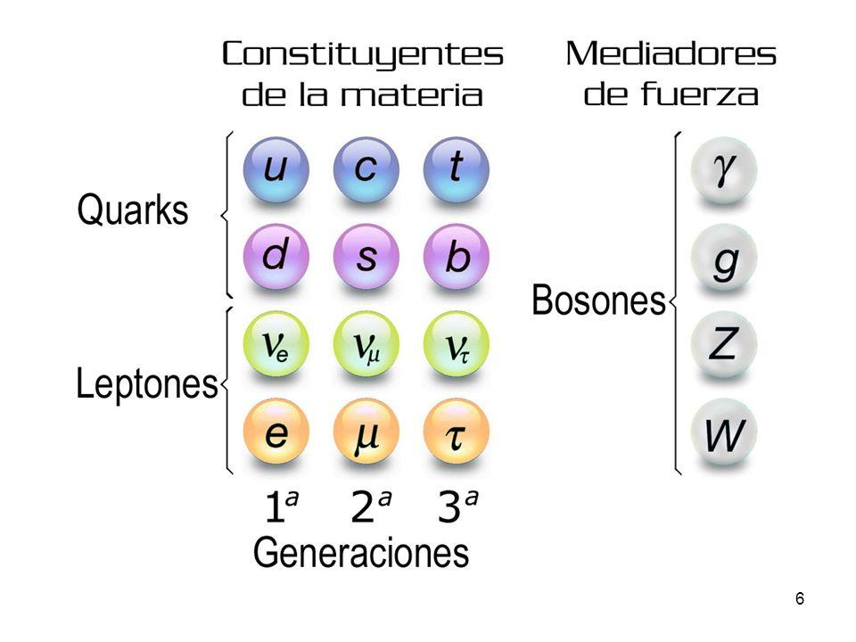 27 ATLAS y CMS Colisión de protones, a 7 TeV por protón. Busqueda del bosón de Higgs.
