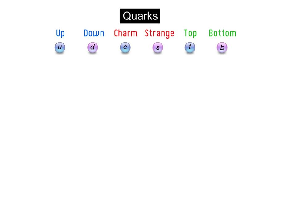 7 quark y antiquark estable