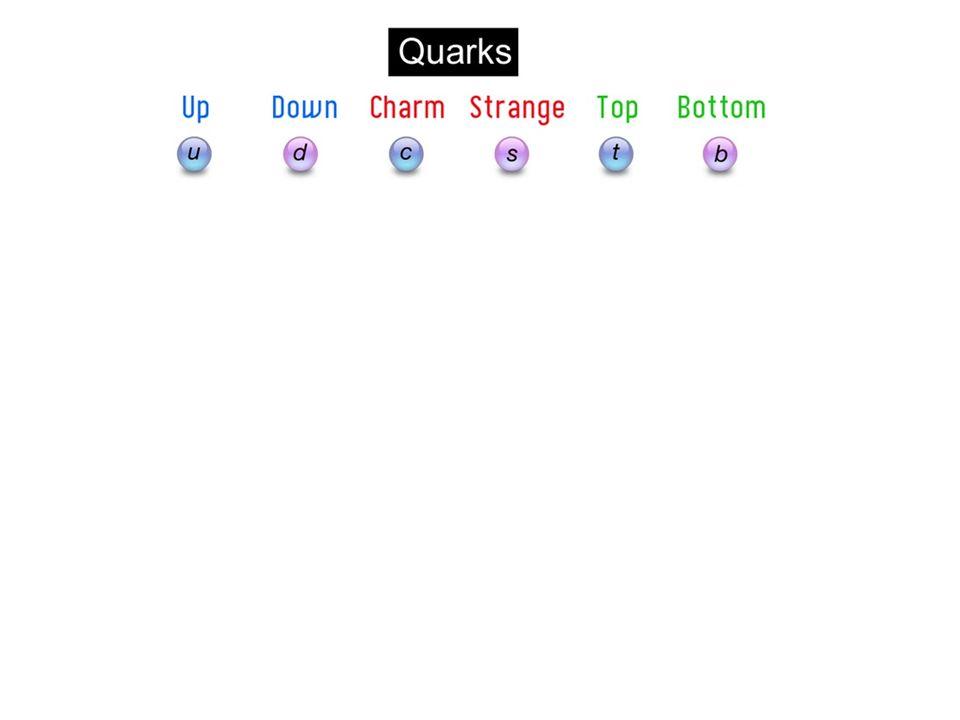 28 El Mecanismo de Higgs Analogía: David J.