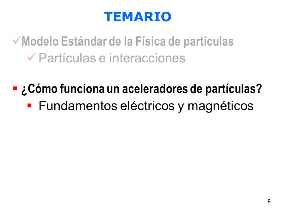 9 cátodo (-) ánodo de enfoque ánodos (+) aceleradores haz de electrones pantalla fosforescente bobinas deflectoras