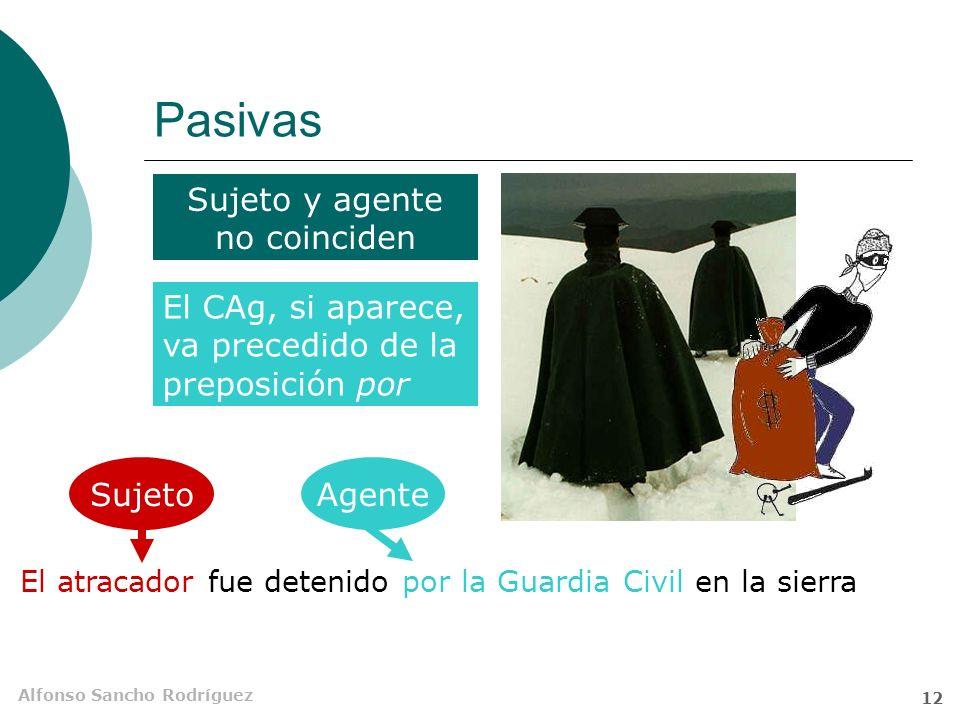 Alfonso Sancho Rodríguez 11 Activa / Pasiva La formulación pasiva en español adopta la estructura ser + participio concertado Los profesores de Matemá