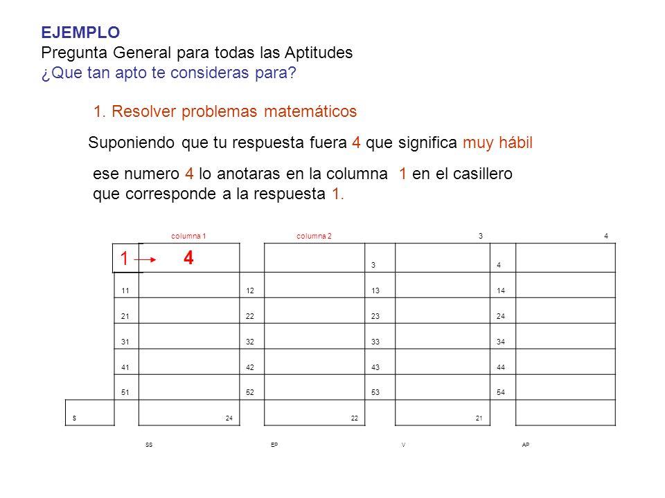 Utiliza esta tabla para anotar tus respuestas.Realízalo en tu cuaderno.