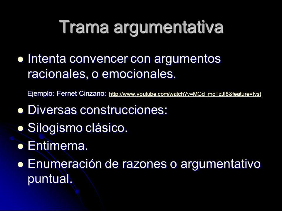Trama argumentativa Intenta convencer con argumentos racionales, o emocionales.