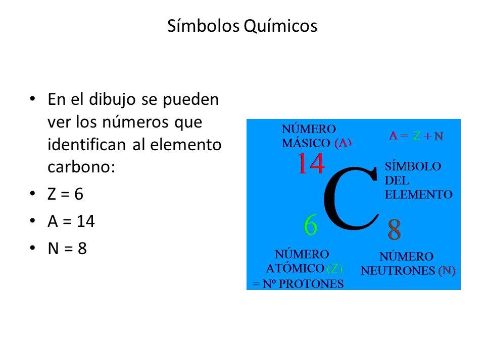 Símbolos Químicos En el dibujo se pueden ver los números que identifican al elemento carbono: Z = 6 A = 14 N = 8
