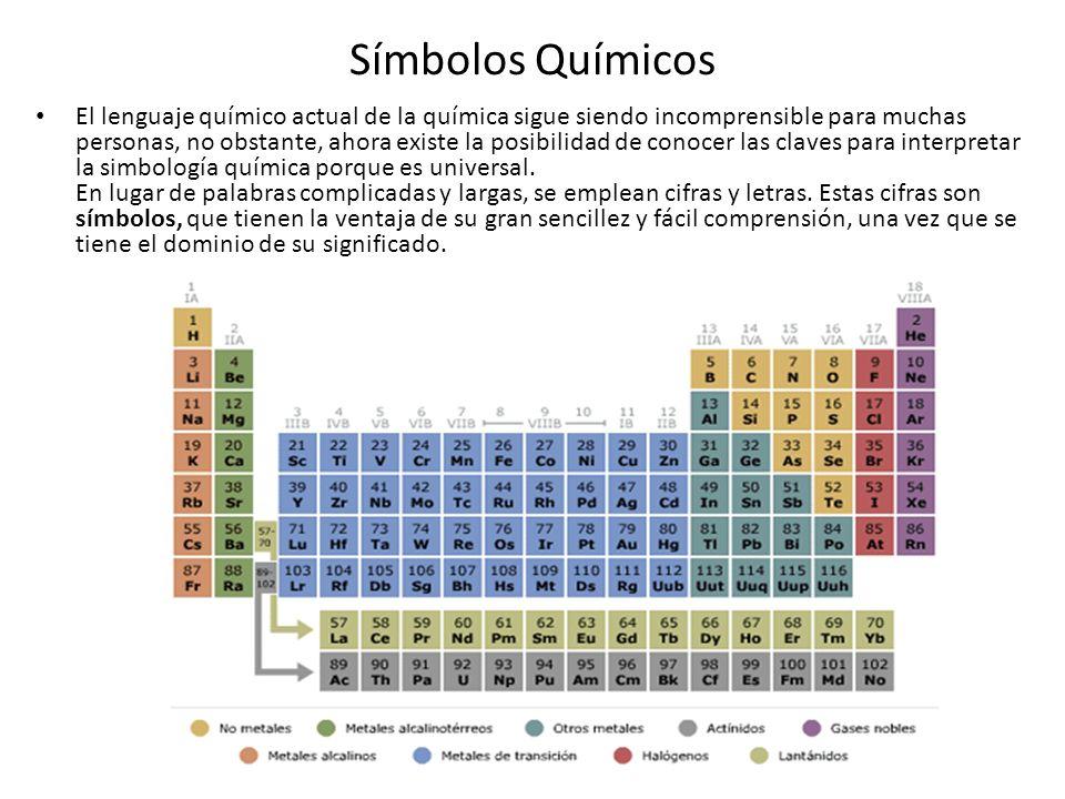 Símbolos Químicos El lenguaje químico actual de la química sigue siendo incomprensible para muchas personas, no obstante, ahora existe la posibilidad de conocer las claves para interpretar la simbología química porque es universal.