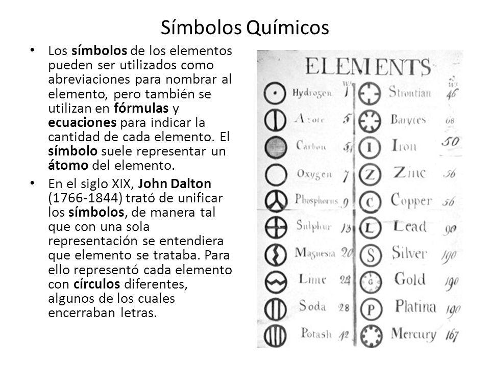 Símbolos Químicos Los símbolos de los elementos pueden ser utilizados como abreviaciones para nombrar al elemento, pero también se utilizan en fórmulas y ecuaciones para indicar la cantidad de cada elemento.