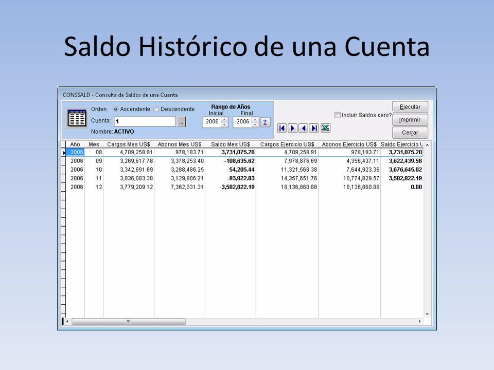 Saldo Histórico de una Cuenta