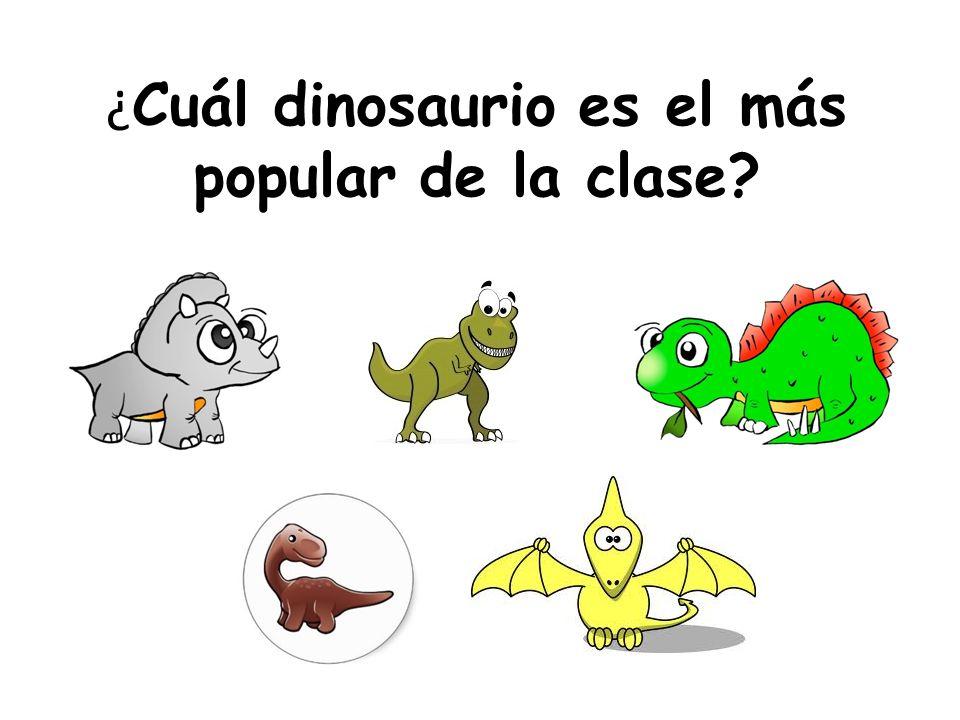 ¿ Cuál dinosaurio es el más popular de la clase?