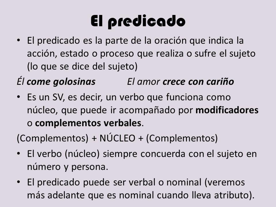 El predicado El predicado es la parte de la oración que indica la acción, estado o proceso que realiza o sufre el sujeto (lo que se dice del sujeto) É