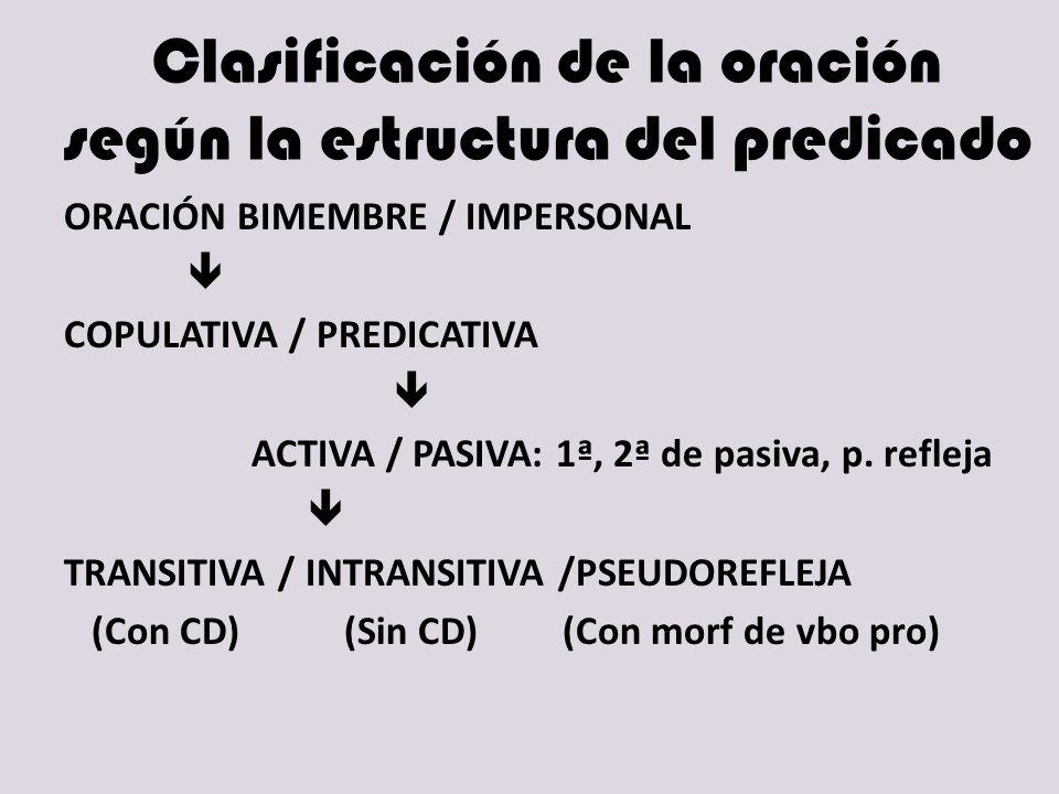 Clasificación de la oración según la estructura del predicado ORACIÓN BIMEMBRE / IMPERSONAL COPULATIVA / PREDICATIVA ACTIVA / PASIVA: 1ª, 2ª de pasiva