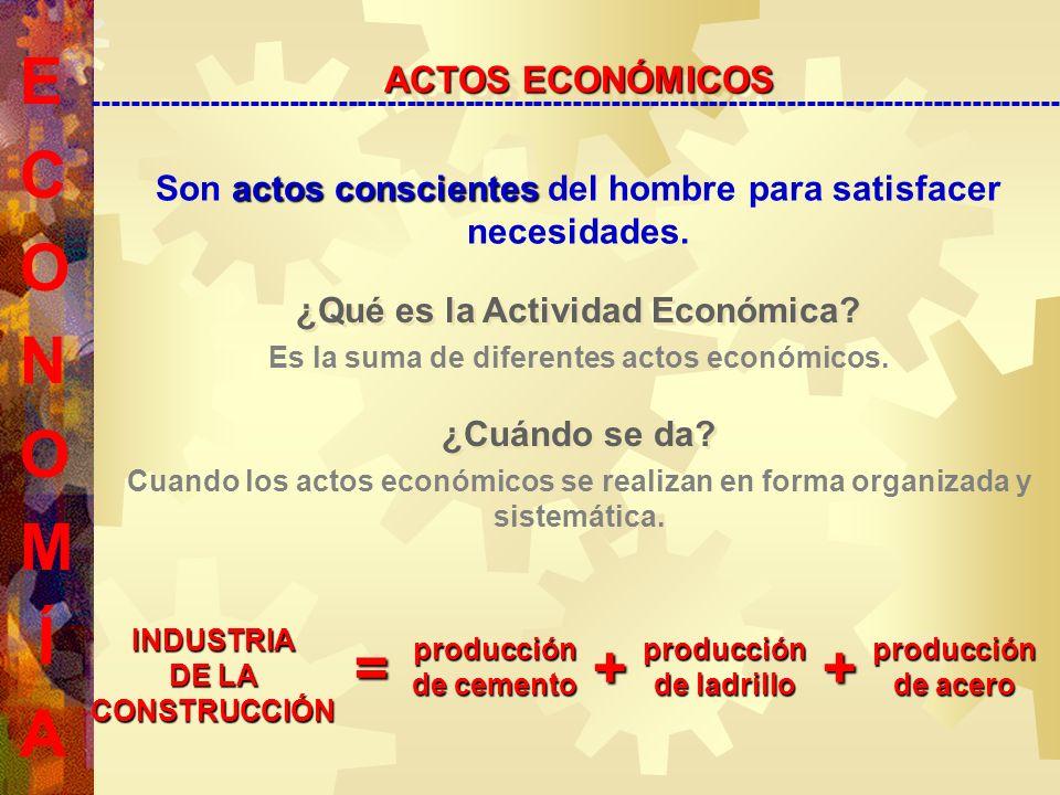 E C O N O M Í A ACTOS ECONÓMICOS --------------------------------------------------------------------------------------------------- ¿Qué es la Actividad Económica.