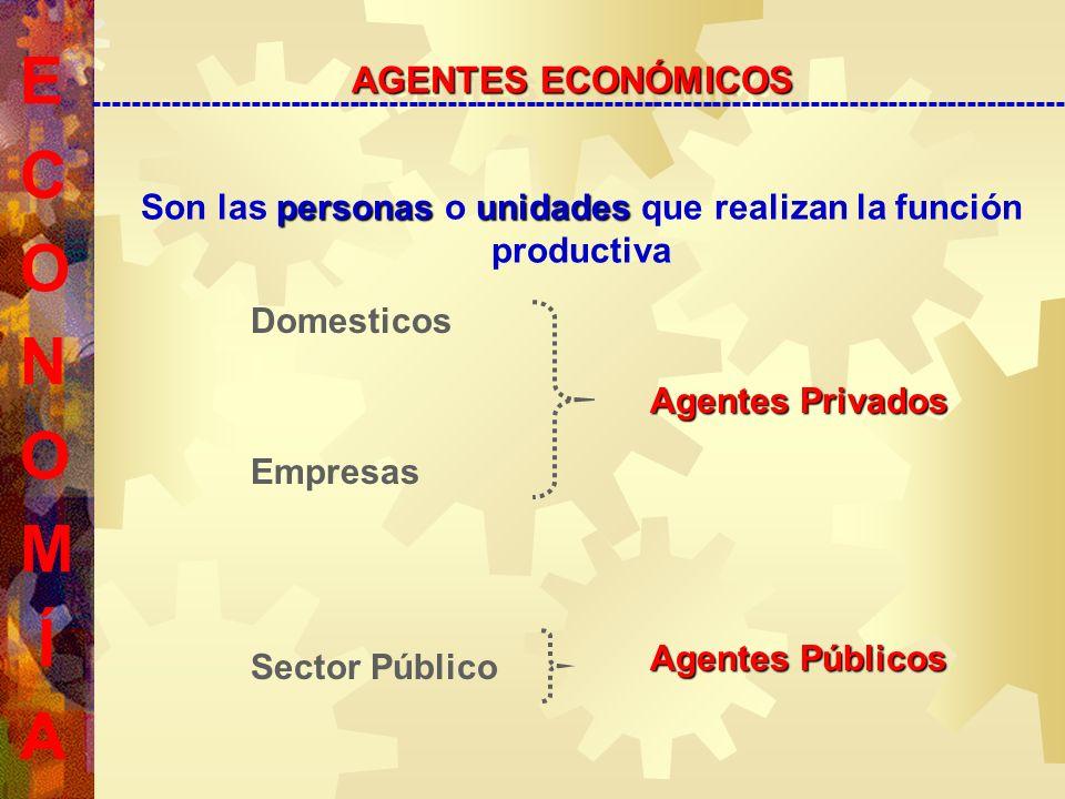 Son las p pp personas o u uu unidades que realizan la función productiva AGENTES ECONÓMICOS --------------------------------------------------------------------------------------------------- Domesticos Empresas Sector Público Agentes Privados Agentes Públicos E C O N O M Í A