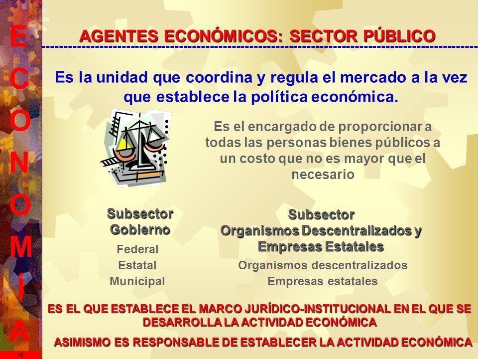 Es la unidad que coordina y regula el mercado a la vez que establece la política económica.
